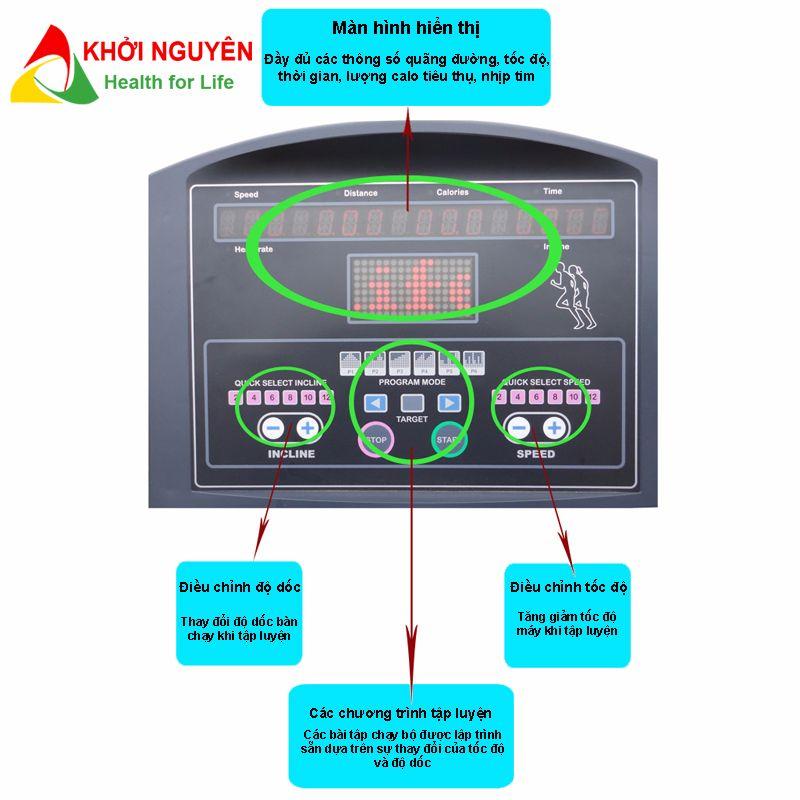 Màn hình hiển thị máy tập chạy bộ MCT-298 AC