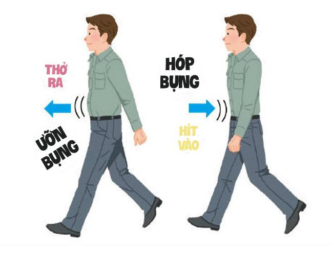 Cách đi bộ của người Nhật