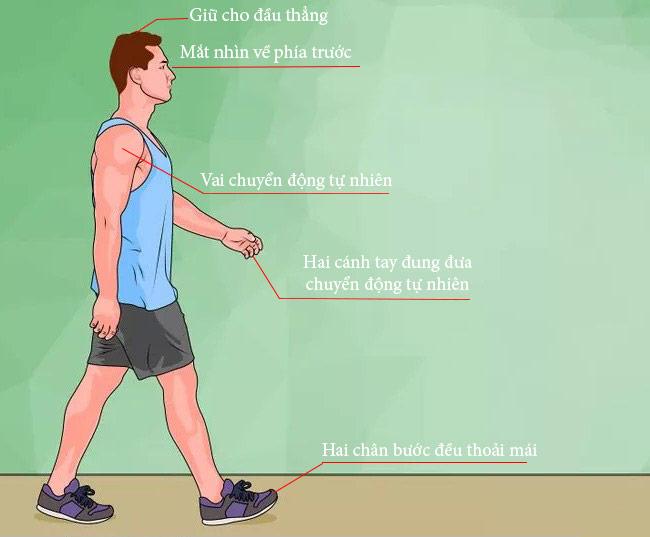 Phương pháp đi bộ đúng cách