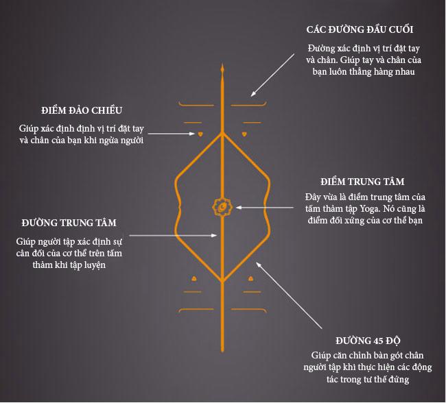 Tác dụng của đường định tuyến