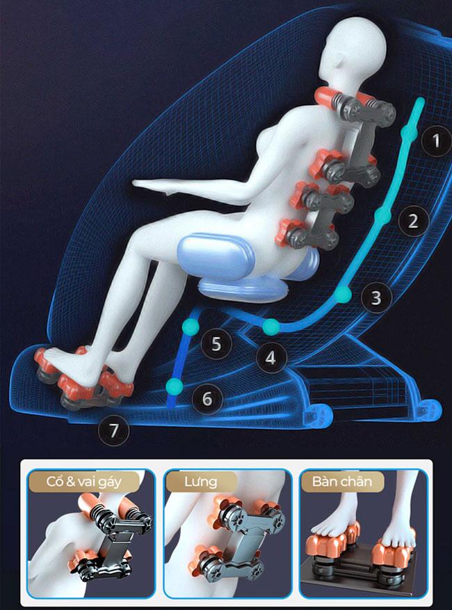 Chức năng ghế massage OR-150