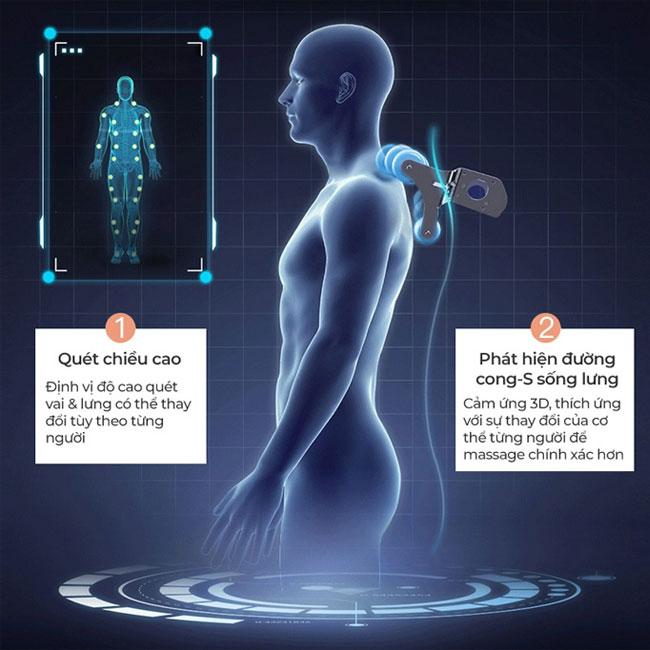 Chức năng trên ghế massage Oreni OR-200