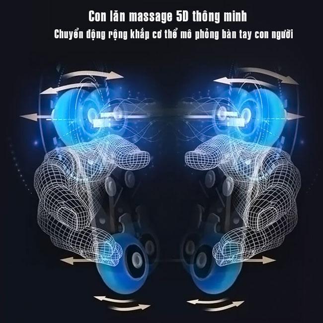 Con lăn massage 5D thông minh