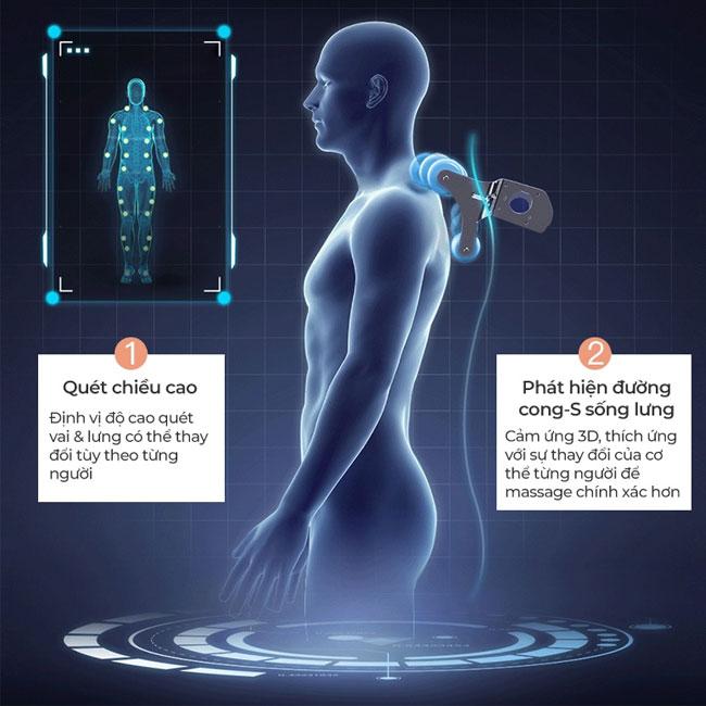 Công nghệ ghế massage Oreni OR-520