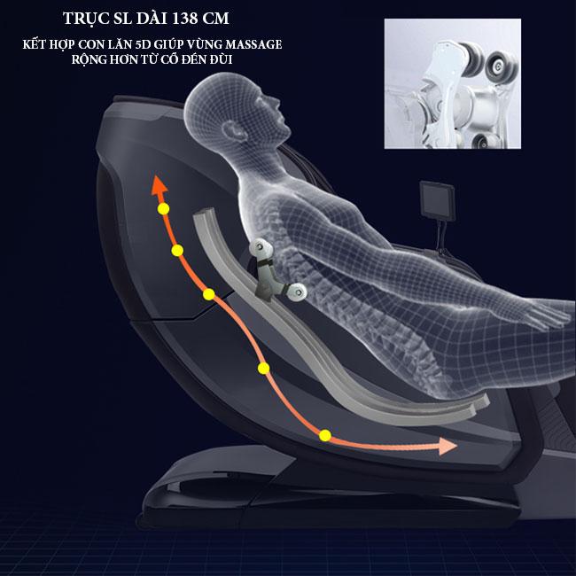 Trục SL trên ghế massage Oreni OR-520