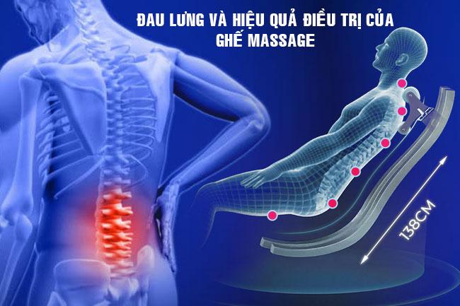 Đau lưng và hiệu quả điều trị bằng ghế massage